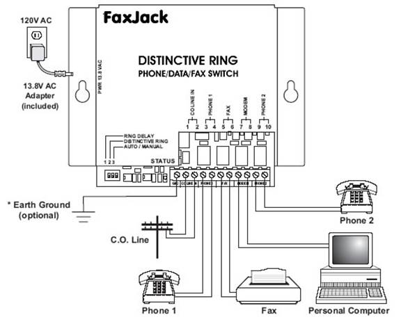 fax line wiring   15 wiring diagram images