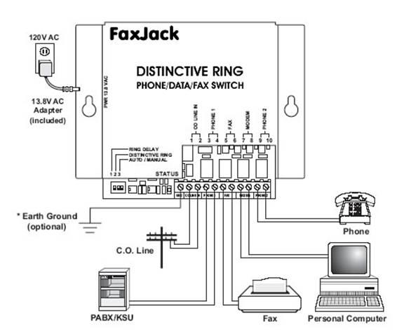 faxjack